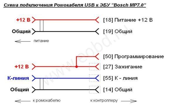 Подключение ромокабеля к контроллерам семейства Bosch MP7.0